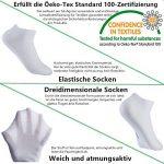 chaussettes homme polyamide TOP 14 image 3 produit
