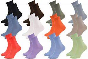 chaussettes unies couleur TOP 4 image 0 produit