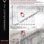 NV Compression 365 Manchons de compression pour les mollets - Noir - Compression Sports Calf Sleeves - Black - For Running, Cycling, Triathlon, Crossfit, Gym de la marque NV-Compression image 4 produit