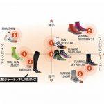 X-Socks - X020385 - Marathon - Chaussettes - Homme de la marque X-Socks image 2 produit